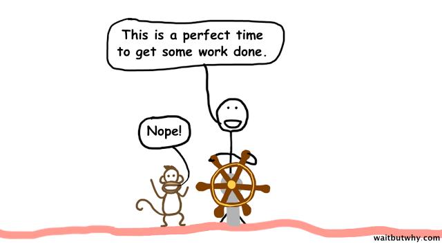 Cause de la procrastination