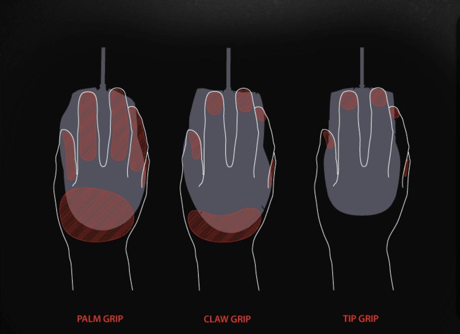 Prise en main de la souris d'ordinateur