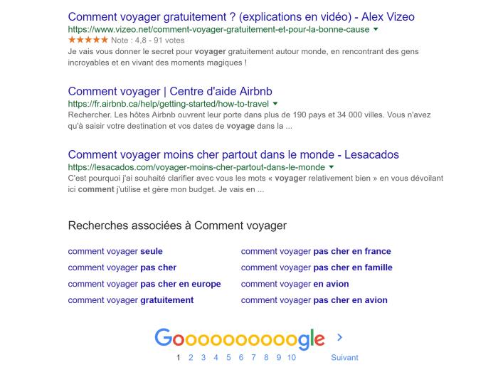 Requêtes de recherche sur Google