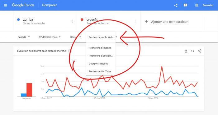 recherche de sujets populaires sur Youtube grâce à Google Trends