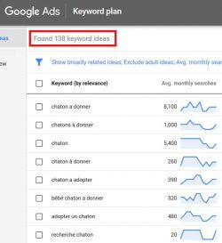 mots clés google avec grand volume de recherches